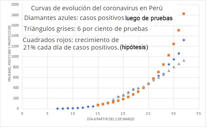 20200401 coronavirus